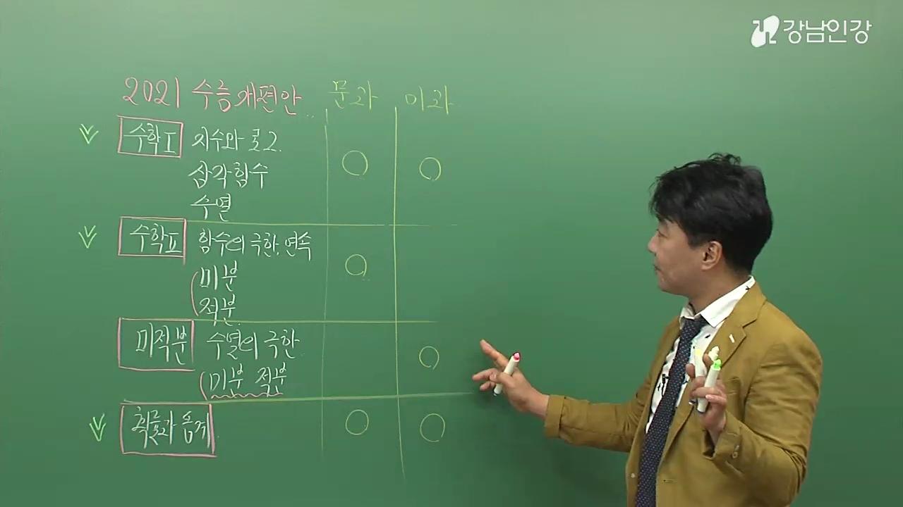 수학의 샘! 수학I 개념의 날개를 달아라!(2015개정)