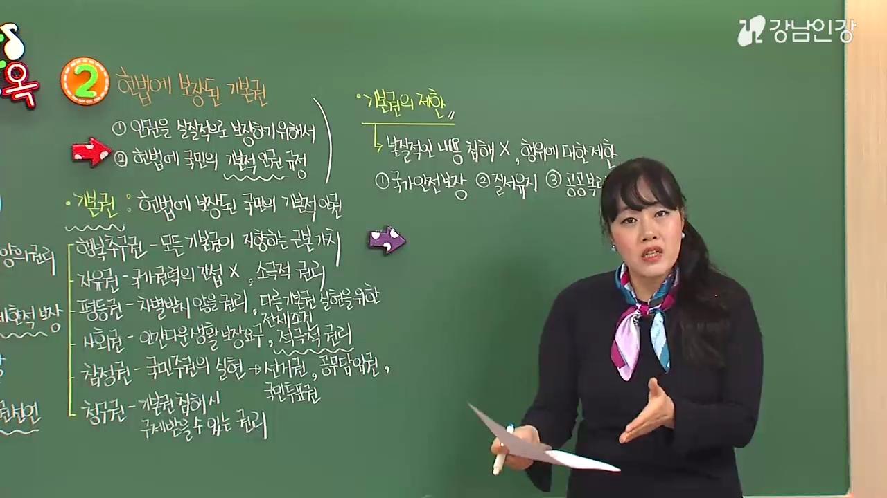 체크체크 사회 2-1 (15개정)