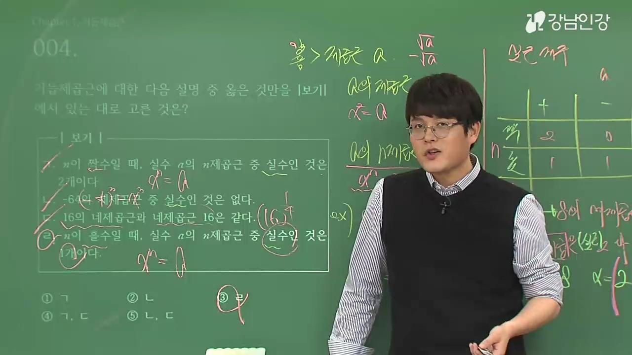 허준성의 족집게 내신만점 수학I